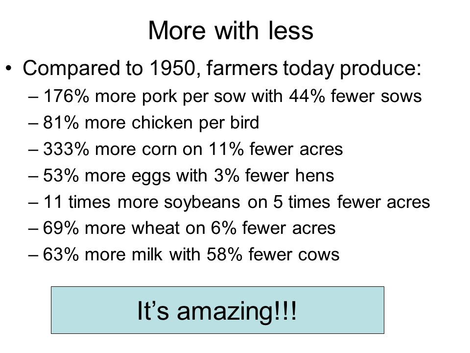 More with less Compared to 1950, farmers today produce: –176% more pork per sow with 44% fewer sows –81% more chicken per bird –333% more corn on 11% fewer acres –53% more eggs with 3% fewer hens –11 times more soybeans on 5 times fewer acres –69% more wheat on 6% fewer acres –63% more milk with 58% fewer cows It's amazing!!!