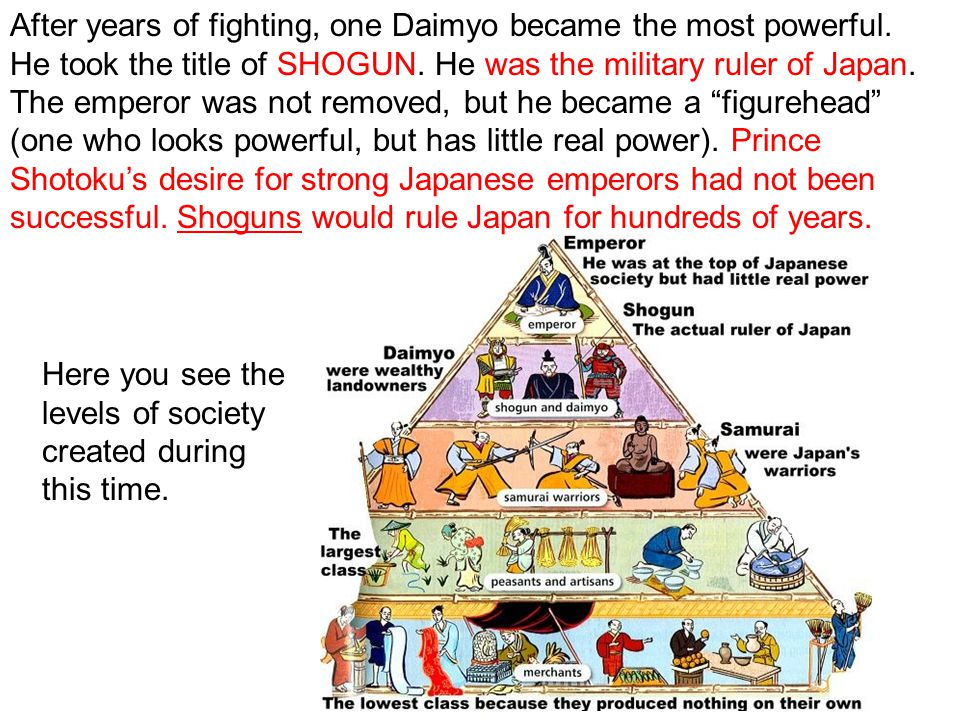 After years of fighting, one Daimyo became the most powerful. He took the title of SHOGUN. He was the military ruler of Japan. The emperor was not rem