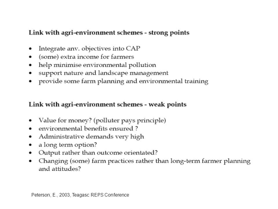 Peterson, E., 2003, Teagasc REPS Conference
