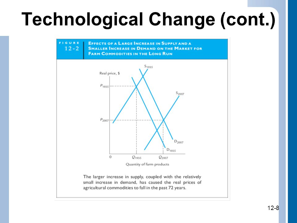 12-8 Technological Change (cont.) 12-8