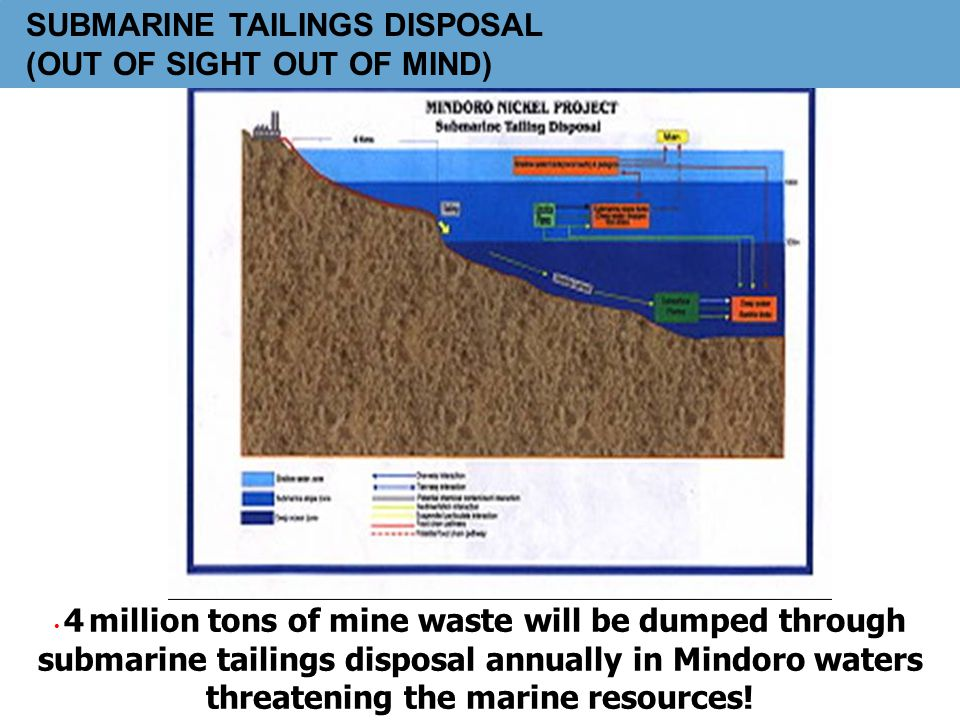 4 million tons of mine waste will be dumped through submarine tailings disposal annually in Mindoro waters threatening the marine resources.