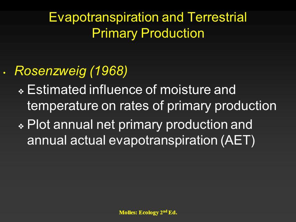 Evapotranspiration and Terrestrial Primary Production Rosenzweig (1968)  Estimated influence of moisture and temperature on rates of primary production  Plot annual net primary production and annual actual evapotranspiration (AET)
