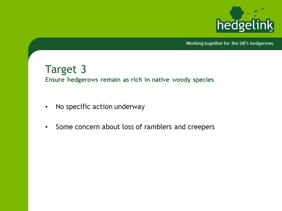 Working together for the UK's hedgerows Target 3 Ensure hedgerows remain as rich in native woody species No specific action underway Some concern about loss of ramblers and creepers
