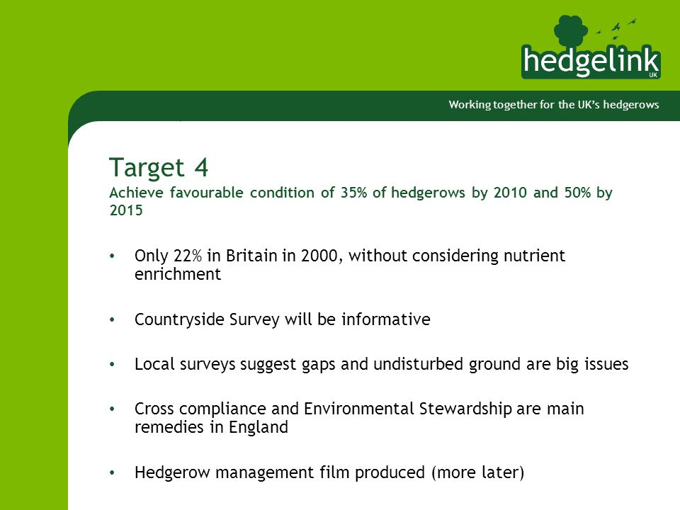 Working together for the UK's hedgerows Target 4 Achieve favourable condition of 35% of hedgerows by 2010 and 50% by 2015 Only 22% in Britain in 2000,
