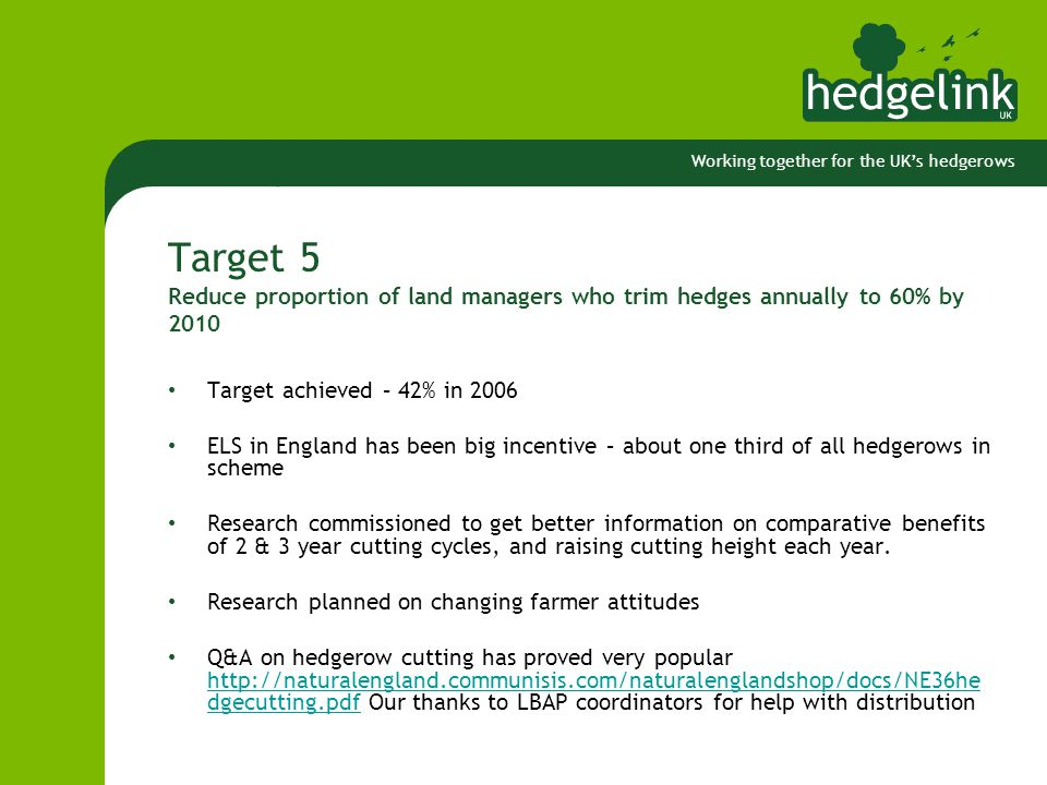 Working together for the UK's hedgerows Target 5 Reduce proportion of land managers who trim hedges annually to 60% by 2010 Target achieved – 42% in 2