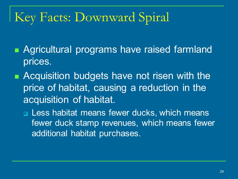 29 Key Facts: Downward Spiral Agricultural programs have raised farmland prices.