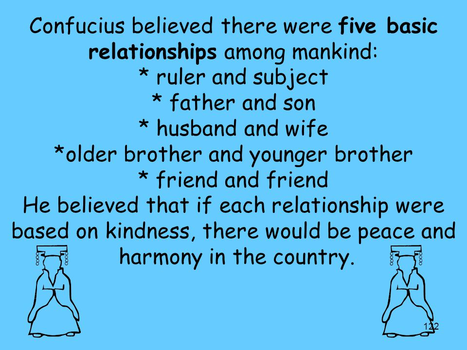 122 Confucius believed there were five basic relationships among mankind: * ruler and subject * father and son * husband and wife *older brother and y