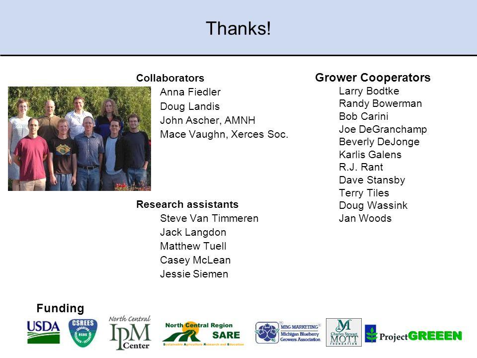 Collaborators Anna Fiedler Doug Landis John Ascher, AMNH Mace Vaughn, Xerces Soc.