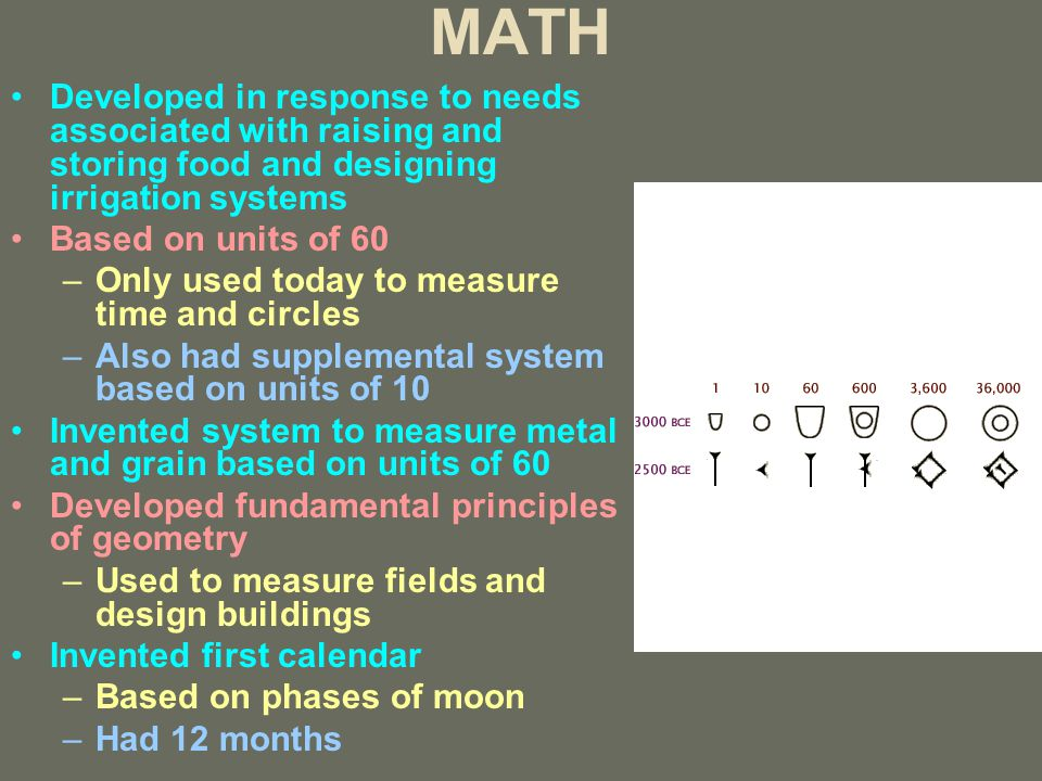 MATH Developed in response to needs associated with raising and storing food and designing irrigation systems Based on units of 60 –Only used today to