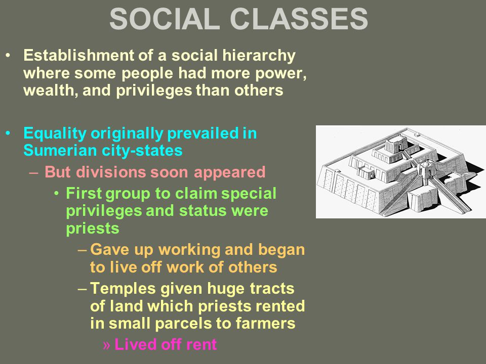SOCIAL CLASSES Establishment of a social hierarchy where some people had more power, wealth, and privileges than others Equality originally prevailed in Sumerian city-states –But divisions soon appeared First group to claim special privileges and status were priests –Gave up working and began to live off work of others –Temples given huge tracts of land which priests rented in small parcels to farmers »Lived off rent