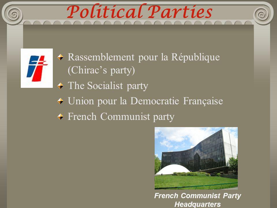 Political Parties Rassemblement pour la République (Chirac's party) The Socialist party Union pour la Democratie Française French Communist party French Communist Party Headquarters