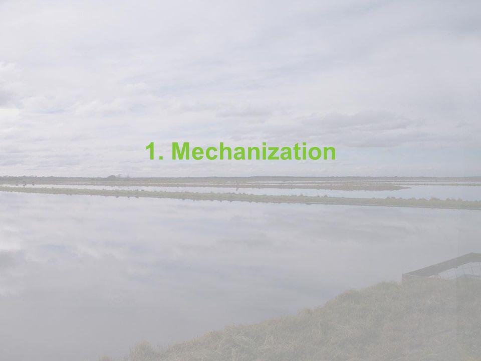 1. Mechanization