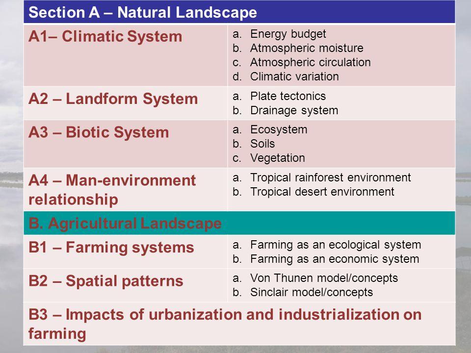 Section A – Natural Landscape A1– Climatic System a.Energy budget b.Atmospheric moisture c.Atmospheric circulation d.Climatic variation A2 – Landform