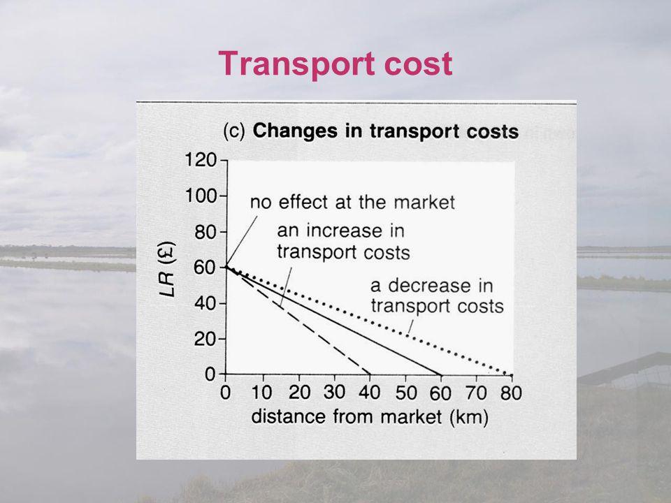 Transport cost