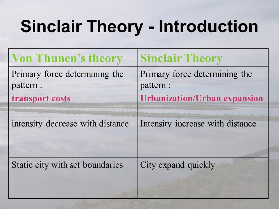 Sinclair Theory - Introduction Von Thunen's theorySinclair Theory Primary force determining the pattern : transport costs Primary force determining th