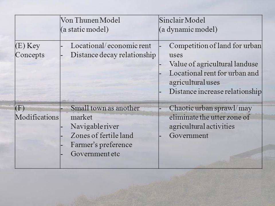 Von Thunen Model (a static model) Sinclair Model (a dynamic model) (E) Key Concepts -Locational/ economic rent -Distance decay relationship -Competiti