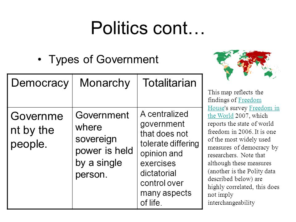 Politics cont… Types of Government DemocracyMonarchyTotalitarian Governme nt by the people.