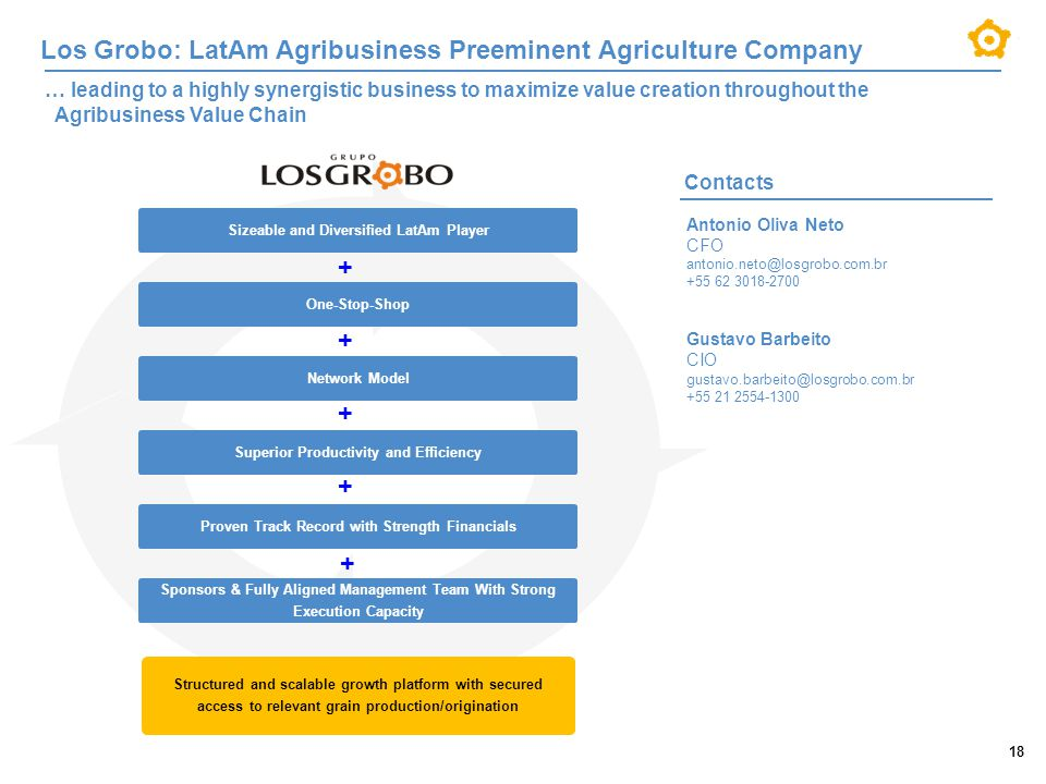 18 Los Grobo: LatAm Agribusiness Preeminent Agriculture Company + + + + + Sizeable and Diversified LatAm Player One-Stop-Shop Network Model Superior P