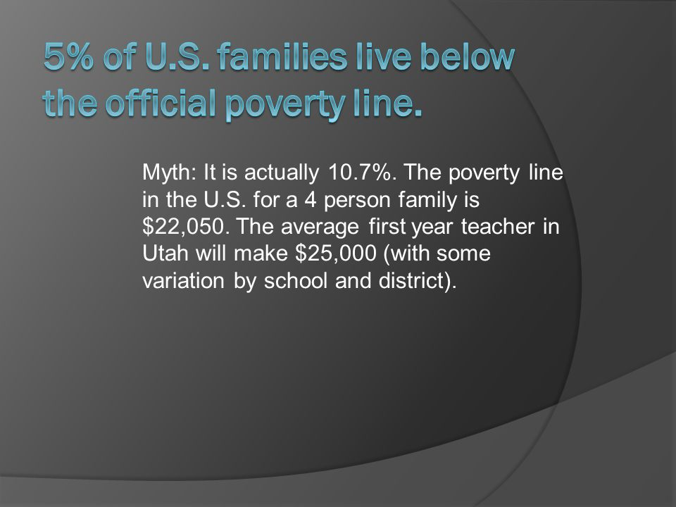 Myth: It is actually 10.7%. The poverty line in the U.S.