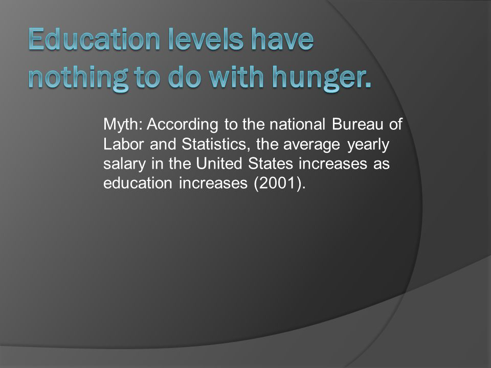 Myth: According to the national Bureau of Labor and Statistics, the average yearly salary in the United States increases as education increases (2001).