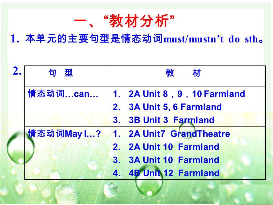 1. 本单元的主要句型是情态动词 must/mustn't do sth 。 句 型 教 材 情态动词 …can…1.2A Unit 8 , 9 , 10 Farmland 2.3A Unit 5, 6 Farmland 3.3B Unit 3 Farmland 情态动词 May I…? 1.2A