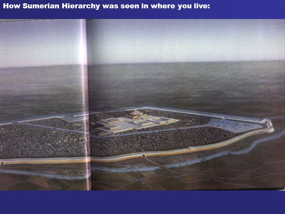 How Sumerian Hierarchy was seen in where you live: