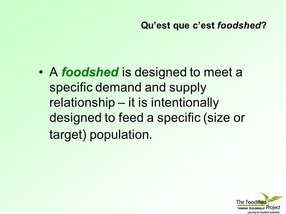 Qu'est que c'est foodshed.