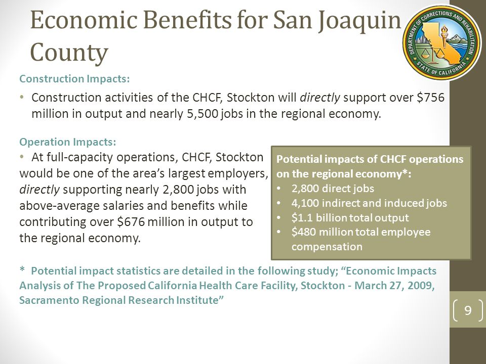Economic Benefits for San Joaquin County Construction Impacts: Construction activities of the CHCF, Stockton will directly support over $756 million in output and nearly 5,500 jobs in the regional economy.