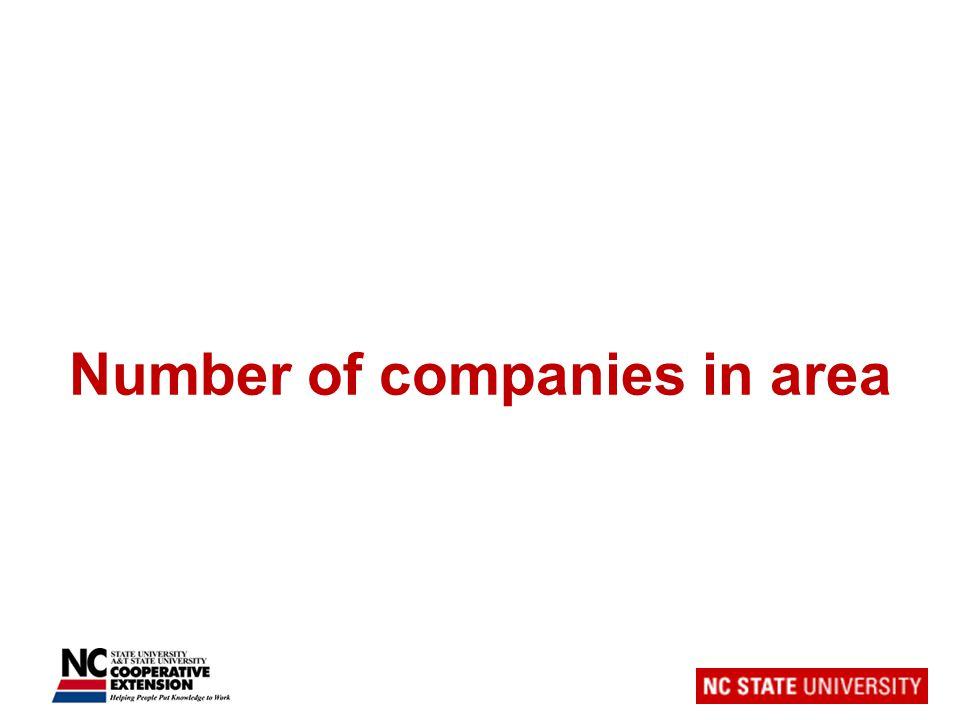 Number of companies in area