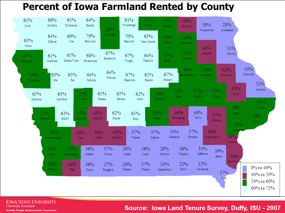 Source: Iowa Land Tenure Survey, Duffy, ISU - 2007
