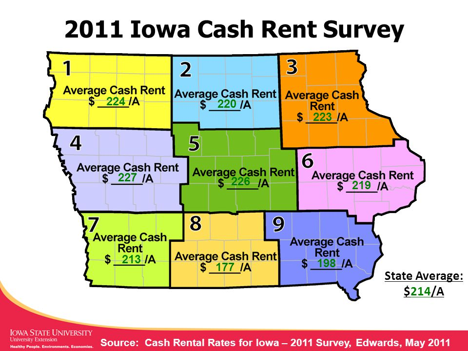 2011 Iowa Cash Rent Survey Source: Cash Rental Rates for Iowa – 2011 Survey, Edwards, May 2011 198 224 220 223 227 226 219 213 177 State Average: $214