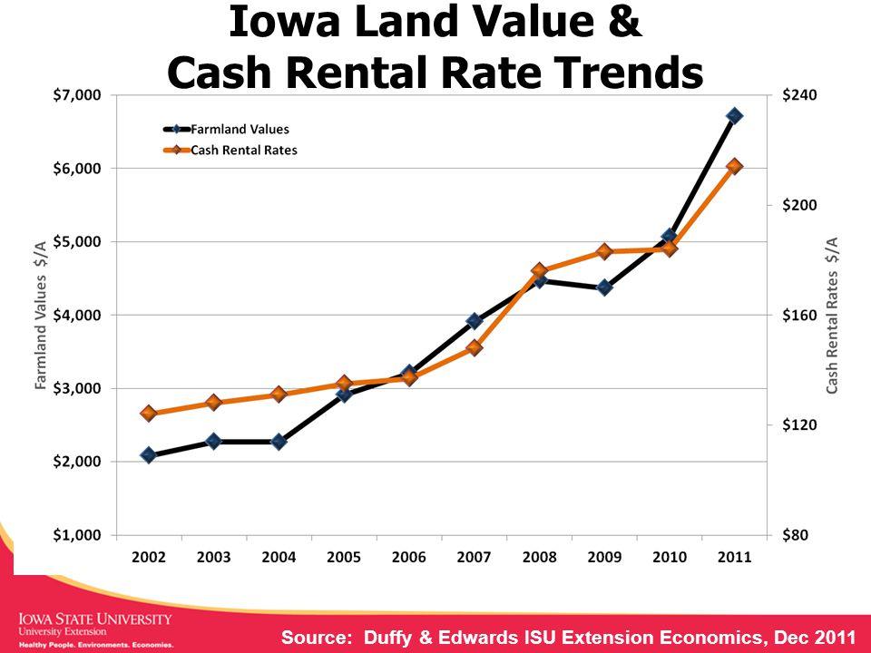 Iowa Land Value & Cash Rental Rate Trends Source: Duffy & Edwards ISU Extension Economics, Dec 2011