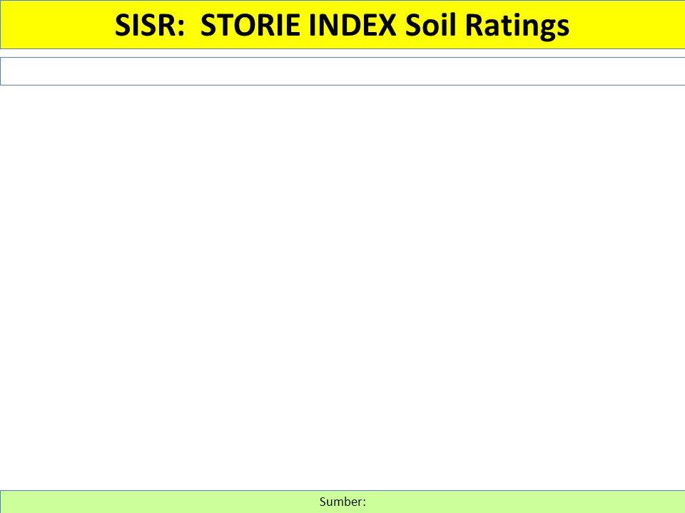 Sumber: SISR: STORIE INDEX Soil Ratings