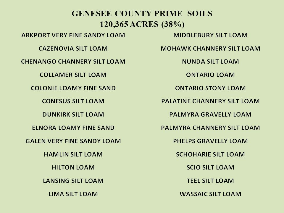 GENESEE COUNTY PRIME SOILS 120,365 ACRES (38%)