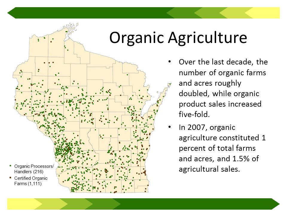 Over the last decade, the number of organic farms and acres roughly doubled, while organic product sales increased five-fold.