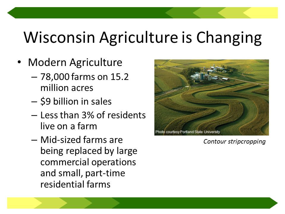 Wisconsin Agriculture is Changing Modern Agriculture – 78,000 farms on 15.2 million acres – $9 billion in sales – Less than 3% of residents live on a farm – Mid-sized farms are being replaced by large commercial operations and small, part-time residential farms Contour stripcropping Photo courtesy Portland State University