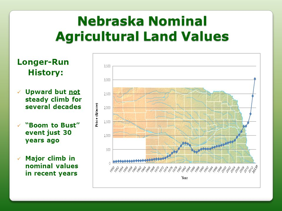 "Nebraska Nominal Agricultural Land Values 2013P Longer-Run History: Upward but not steady climb for several decades ""Boom to Bust"" event just 30 years"