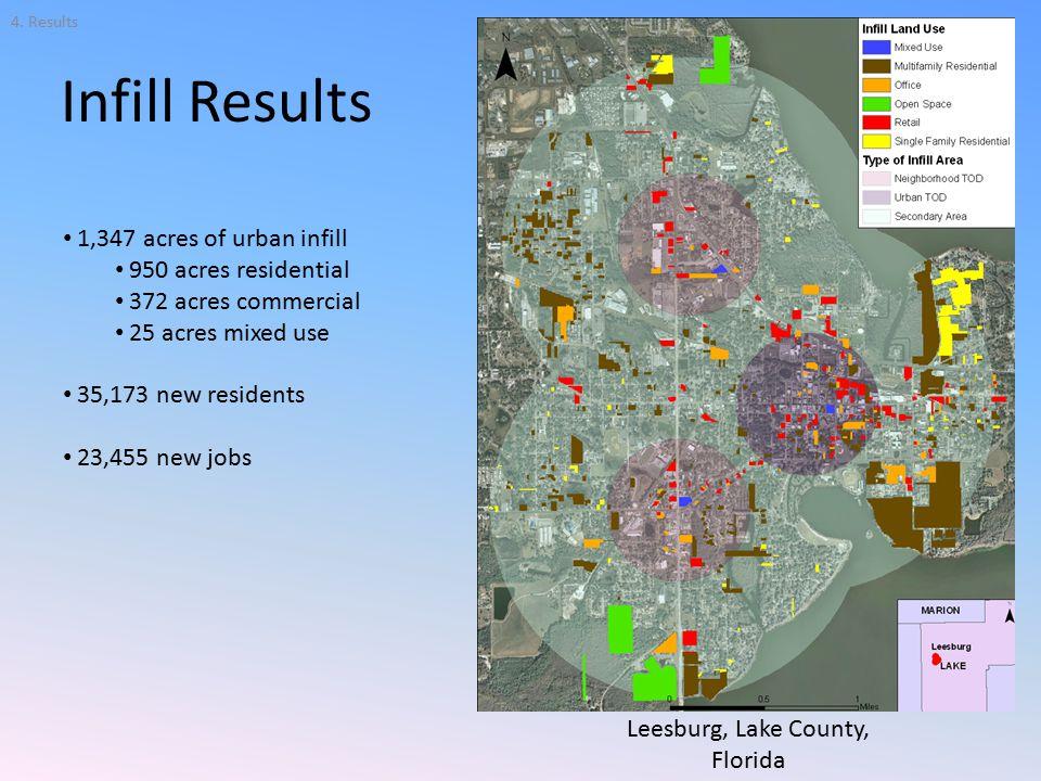 Infill Results Leesburg, Lake County, Florida 4.