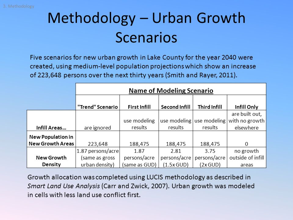 Methodology – Urban Growth Scenarios Five scenarios for new urban growth in Lake County for the year 2040 were created, using medium-level population projections which show an increase of 223,648 persons over the next thirty years (Smith and Rayer, 2011).