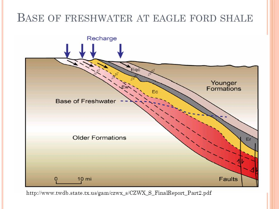 B ASE OF FRESHWATER AT EAGLE FORD SHALE http://www.twdb.state.tx.us/gam/czwx_s/CZWX_S_FinalReport_Part2.pdf