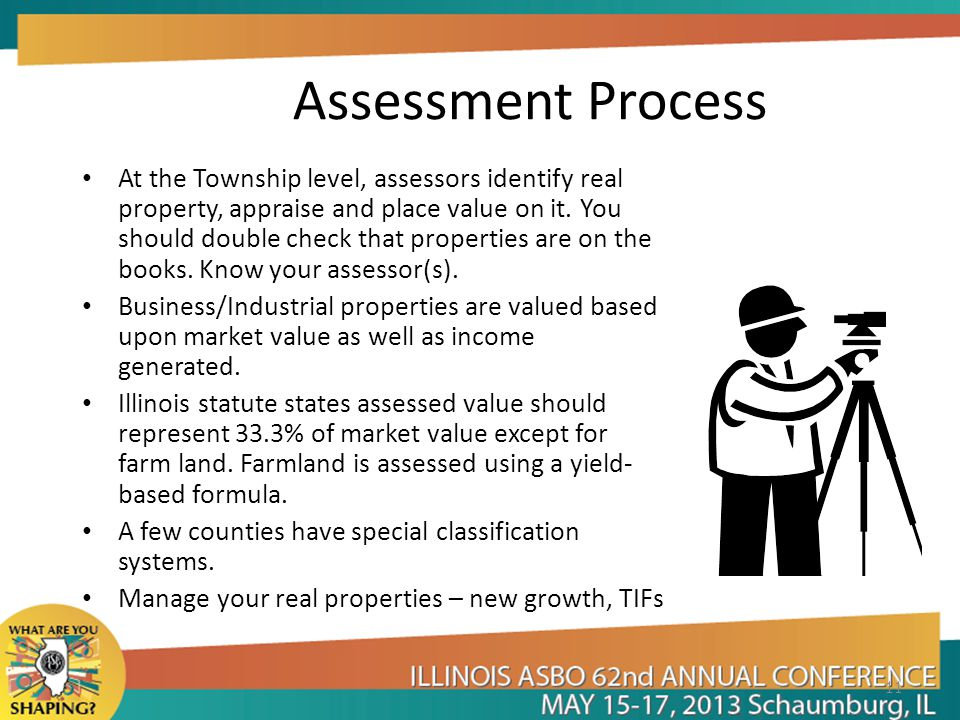 Assessment Process At the Township level, assessors identify real property, appraise and place value on it.