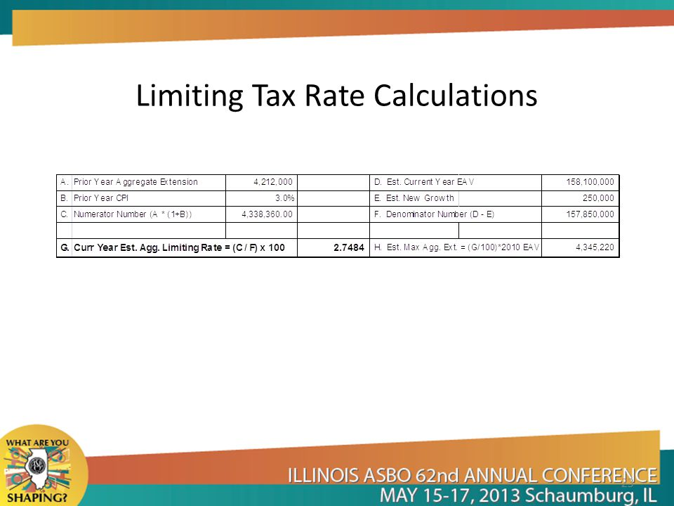 Limiting Tax Rate Calculations 23