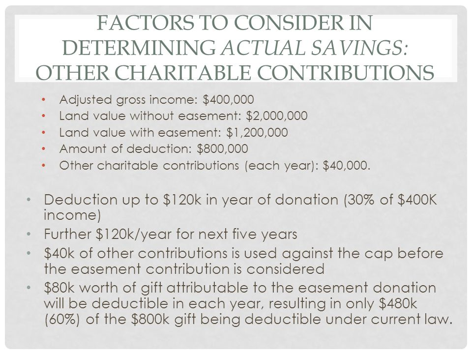 FACTORS TO CONSIDER IN DETERMINING ACTUAL SAVINGS: OTHER CHARITABLE CONTRIBUTIONS Adjusted gross income: $400,000 Land value without easement: $2,000,000 Land value with easement: $1,200,000 Amount of deduction: $800,000 Other charitable contributions (each year): $40,000.