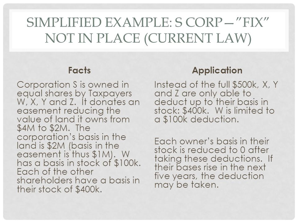 SIMPLIFIED EXAMPLE: S CORP— FIX NOT IN PLACE (CURRENT LAW) Facts Corporation S is owned in equal shares by Taxpayers W, X, Y and Z.