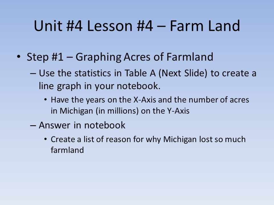 Unit #4 Lesson #4 – Farm Land Step #1 – Graphing Acres of Farmland – Use the statistics in Table A (Next Slide) to create a line graph in your notebook.