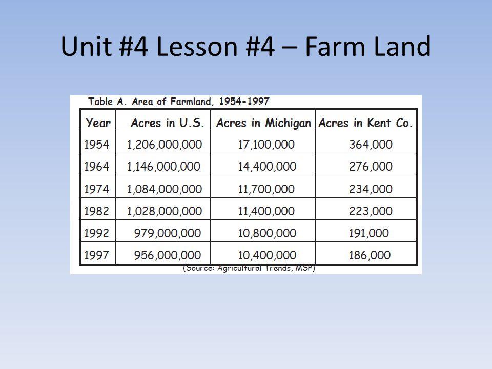 Unit #4 Lesson #4 – Farm Land