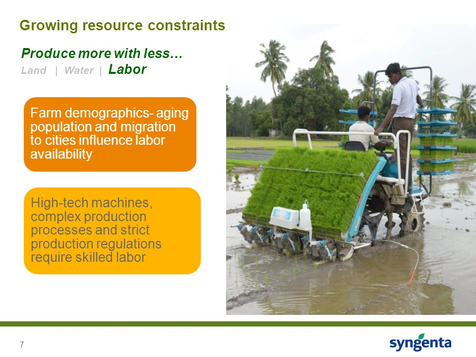 7 Source: UN-Water and FAO Growing resource constraints Produce more with less… Land | Water | Labor