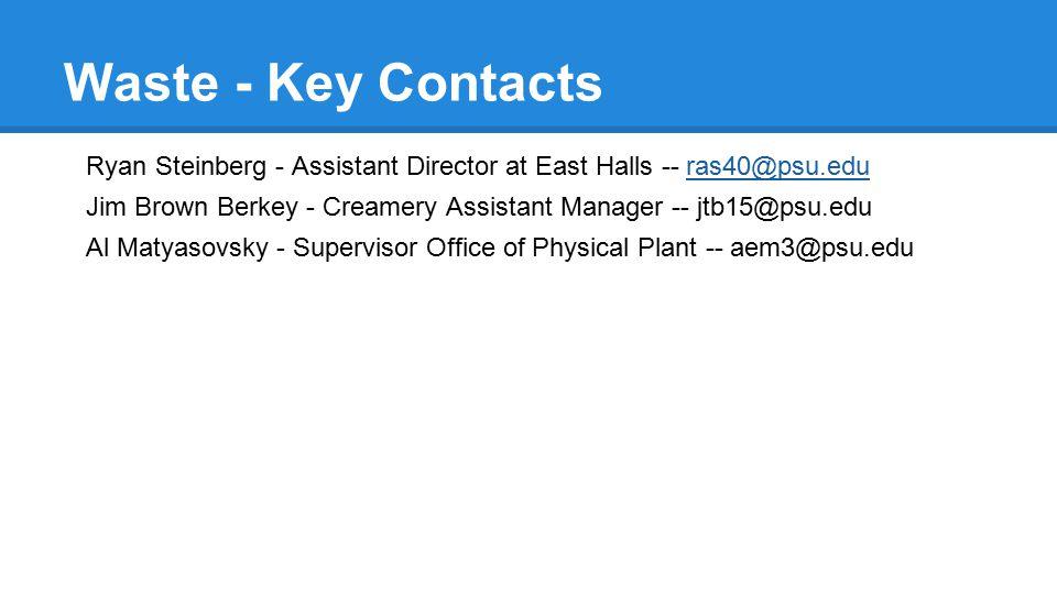 Waste - Key Contacts Ryan Steinberg - Assistant Director at East Halls -- ras40@psu.eduras40@psu.edu Jim Brown Berkey - Creamery Assistant Manager --