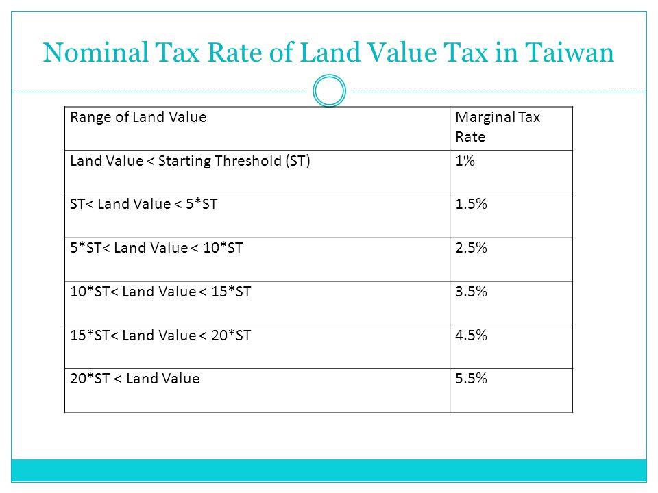 Range of Land ValueMarginal Tax Rate Land Value < Starting Threshold (ST)1% ST< Land Value < 5*ST1.5% 5*ST< Land Value < 10*ST2.5% 10*ST< Land Value <