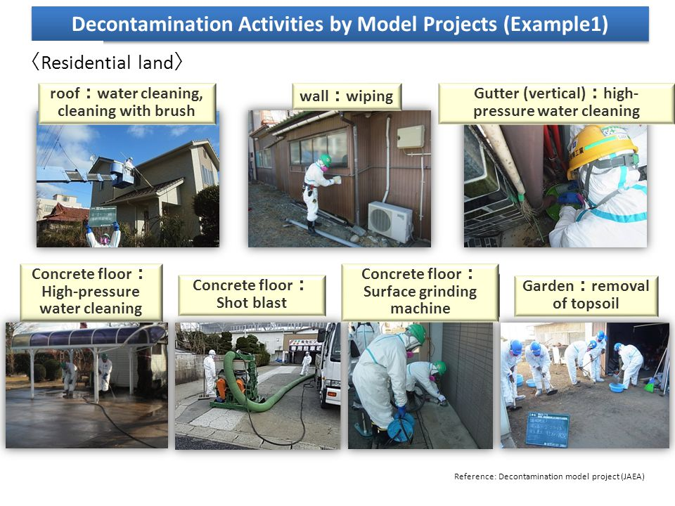 Decontamination Activities by Model Projects (Example1) roof : water cleaning, cleaning with brush Concrete floor : High-pressure water cleaning Garden : removal of topsoil wall : wiping Gutter (vertical) : high- pressure water cleaning Concrete floor : Surface grinding machine 〈 Residential land 〉 Concrete floor : Shot blast Reference: Decontamination model project (JAEA)